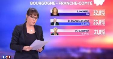 Insolite : un erreur de nom sur LCI lors des élections régionales